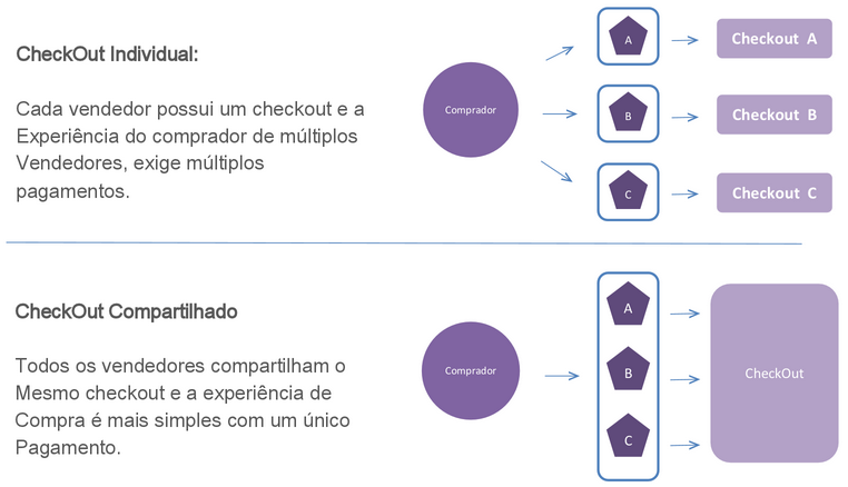 multipedidos-moip.png